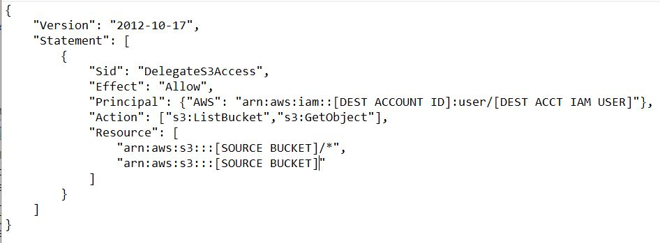 Source Bucket Policy